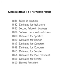 Lincoln's road to the White House